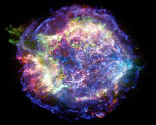 Supernovae_Ia